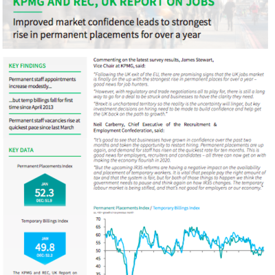 KPMG and REC, UK report on jobs